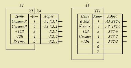Размеры микросхемы на электрической схеме