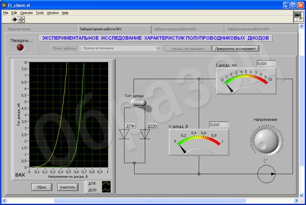 Схема чтобы снятия вольтамперных характеристик диодов во прямом направлении 09КБ