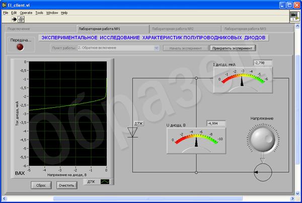 Схема снятия вольтамперных характеристик диодов на обратном направлении 09КБ