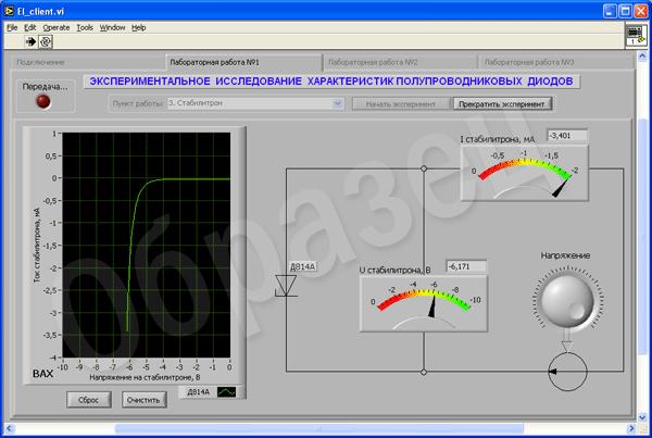 Схема в целях исследования характеристики стабилитрона 09КБ
