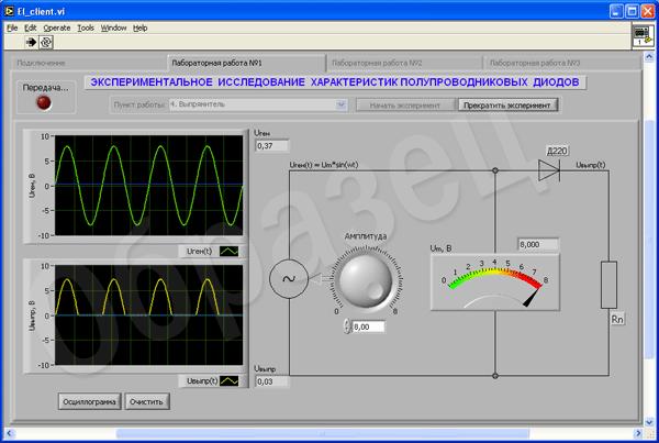 Схема интересах исследования однополупериодного выпрямителя 09КБ