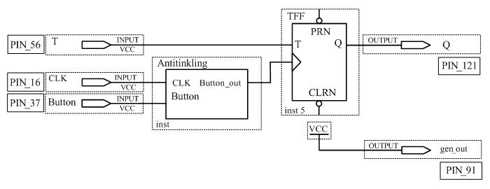 Схема счётного Т-триггера