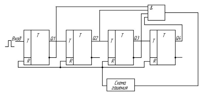 Счётчик с модулем счета М=10