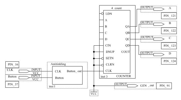 Схема вычитающего счётчика