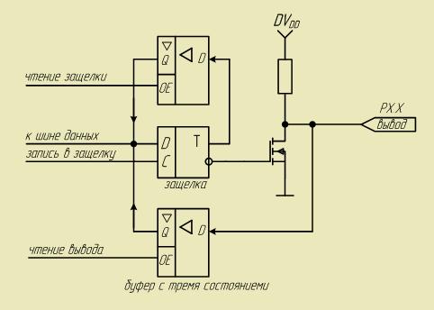Упрощенная схема одного бита