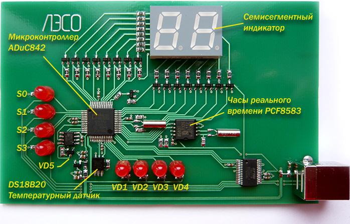 микроконтроллер через интернет